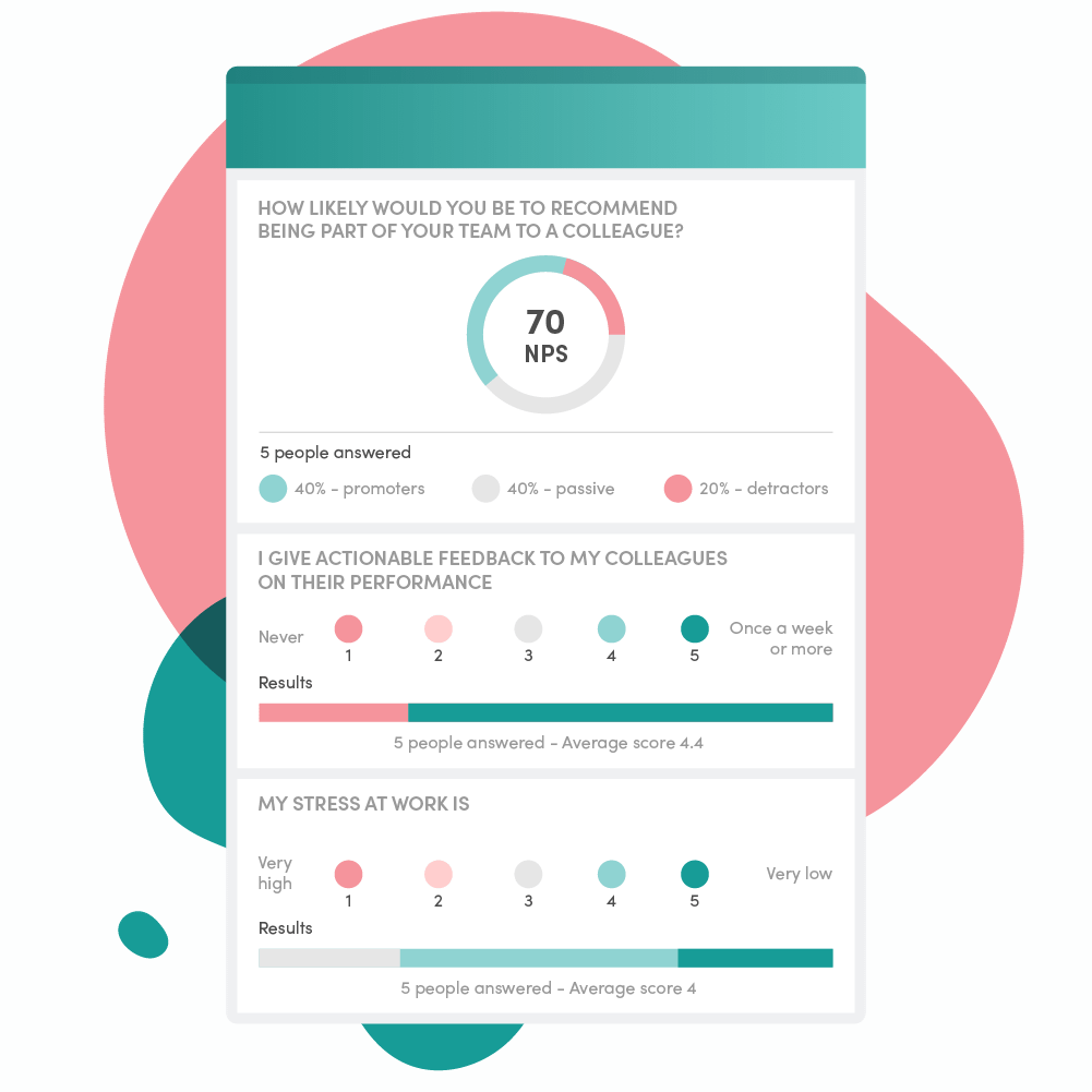 feedback habit huapii